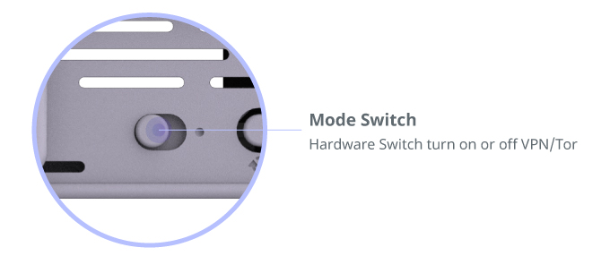 Hardware switch button with tor anonymity