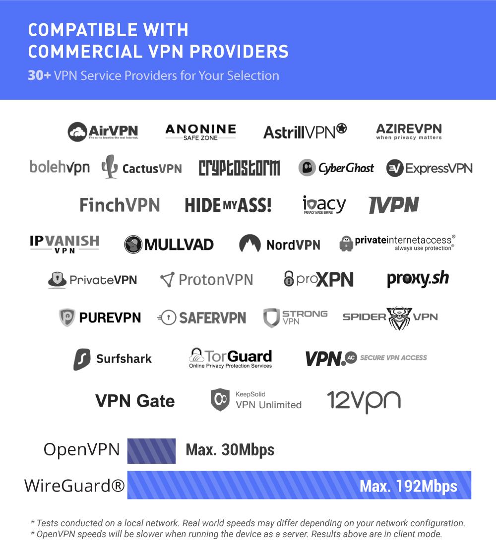 GL.iNet Velica VPN