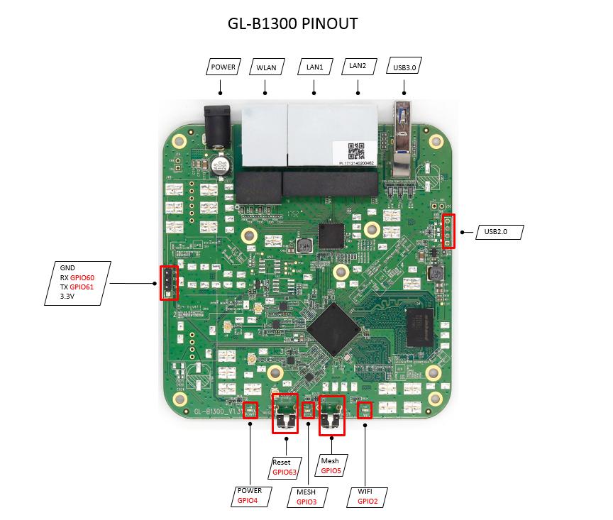 GL-B1300 pinout